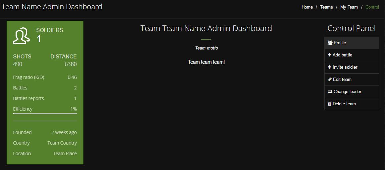 As Team Admin you can myGUNFETcom